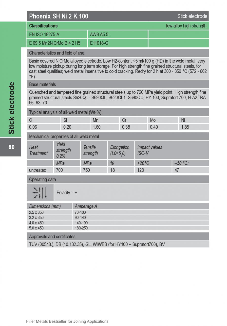 Pagina 80 - Solutii complete (materiale de adaos) pentru orice tip de aplicatie in sudare TEHNIC GAZ...