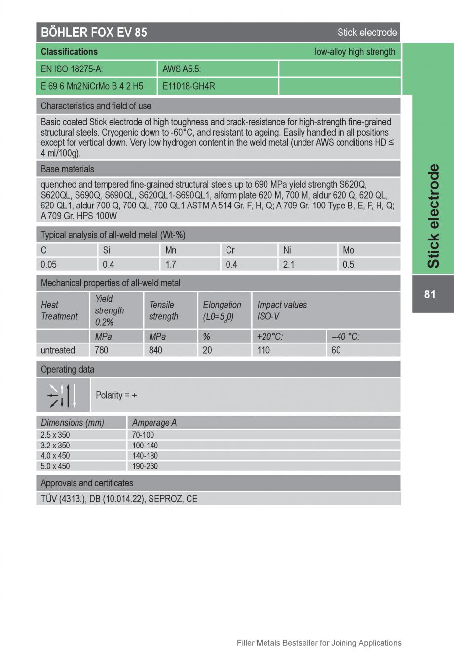 Pagina 81 - Solutii complete (materiale de adaos) pentru orice tip de aplicatie in sudare TEHNIC GAZ...
