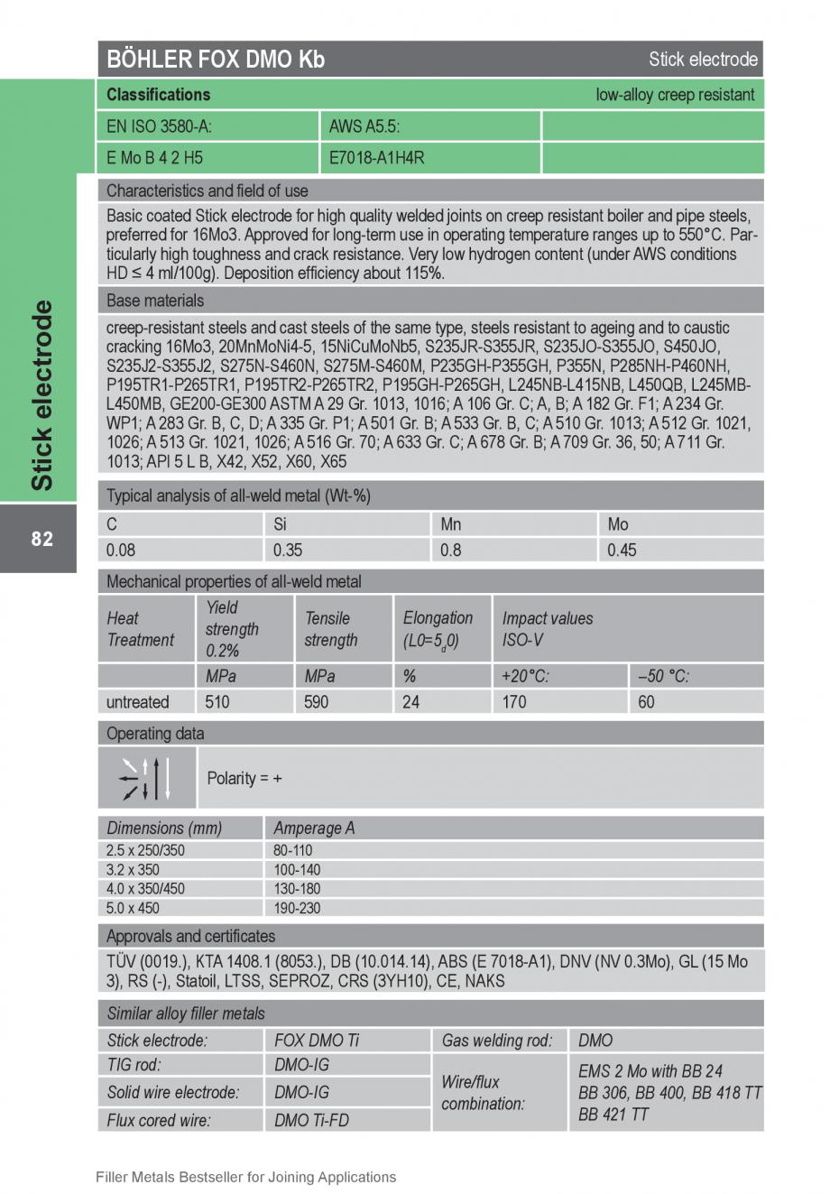 Pagina 82 - Solutii complete (materiale de adaos) pentru orice tip de aplicatie in sudare TEHNIC GAZ...