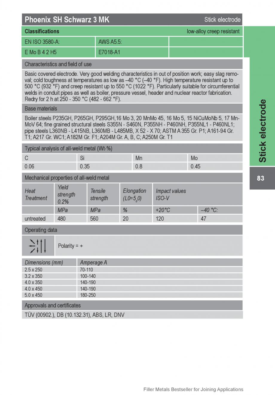 Pagina 83 - Solutii complete (materiale de adaos) pentru orice tip de aplicatie in sudare TEHNIC GAZ...