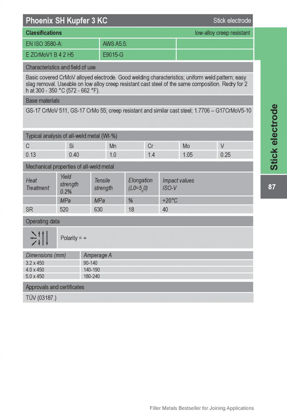 Pagina 87 - Solutii complete (materiale de adaos) pentru orice tip de aplicatie in sudare TEHNIC GAZ...