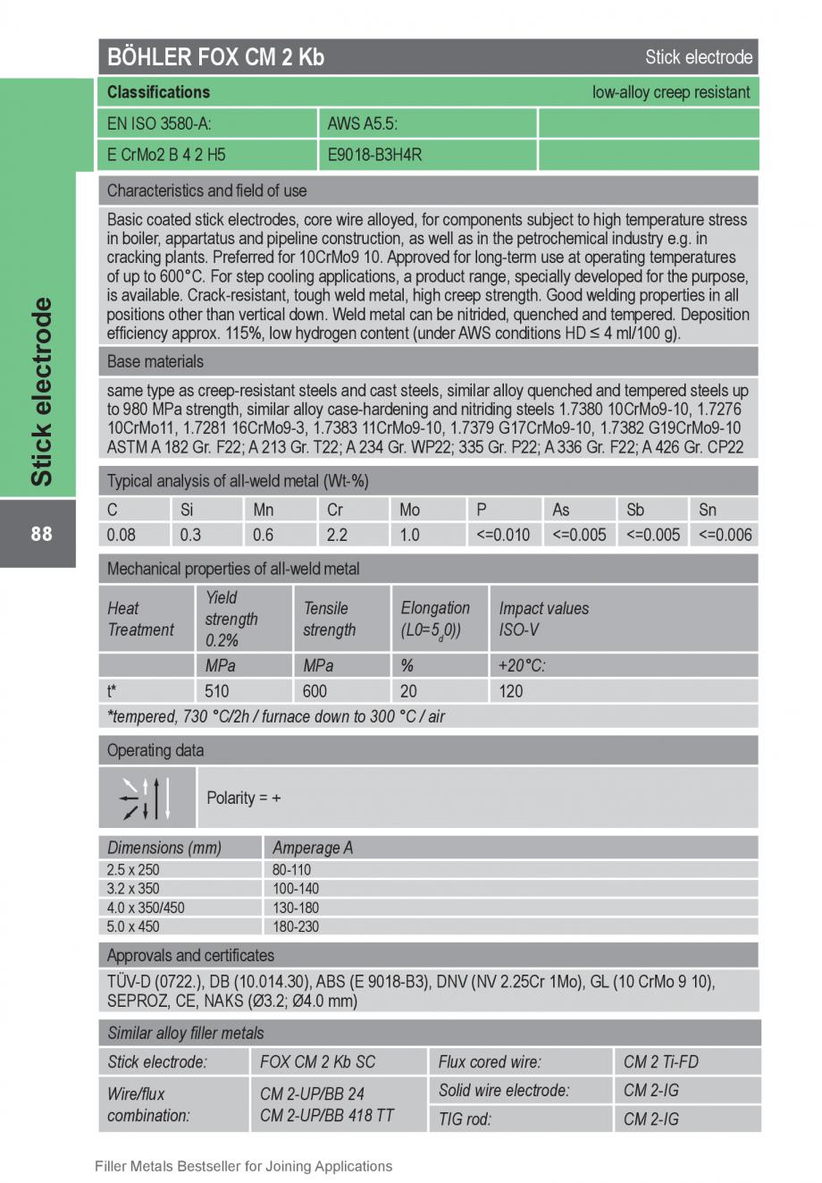 Pagina 88 - Solutii complete (materiale de adaos) pentru orice tip de aplicatie in sudare TEHNIC GAZ...