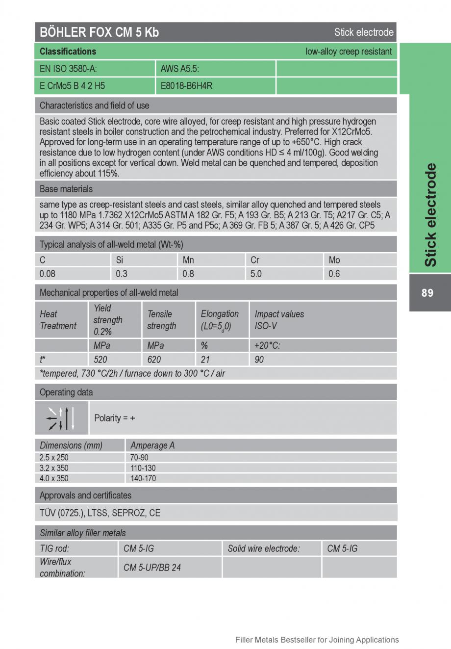Pagina 89 - Solutii complete (materiale de adaos) pentru orice tip de aplicatie in sudare TEHNIC GAZ...