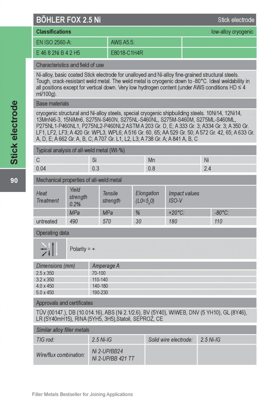 Pagina 90 - Solutii complete (materiale de adaos) pentru orice tip de aplicatie in sudare TEHNIC GAZ...