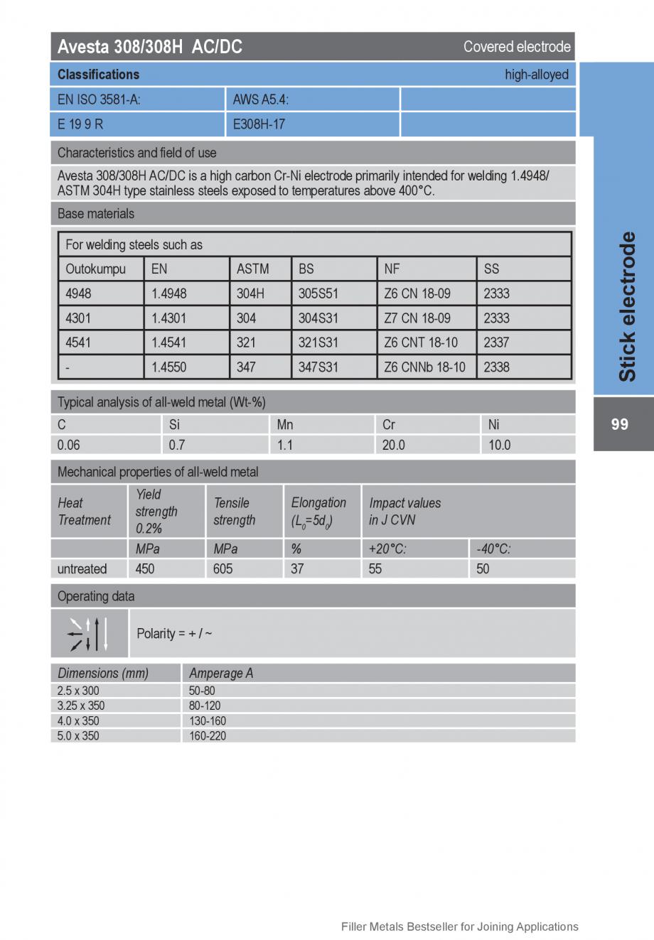 Pagina 99 - Solutii complete (materiale de adaos) pentru orice tip de aplicatie in sudare TEHNIC GAZ...