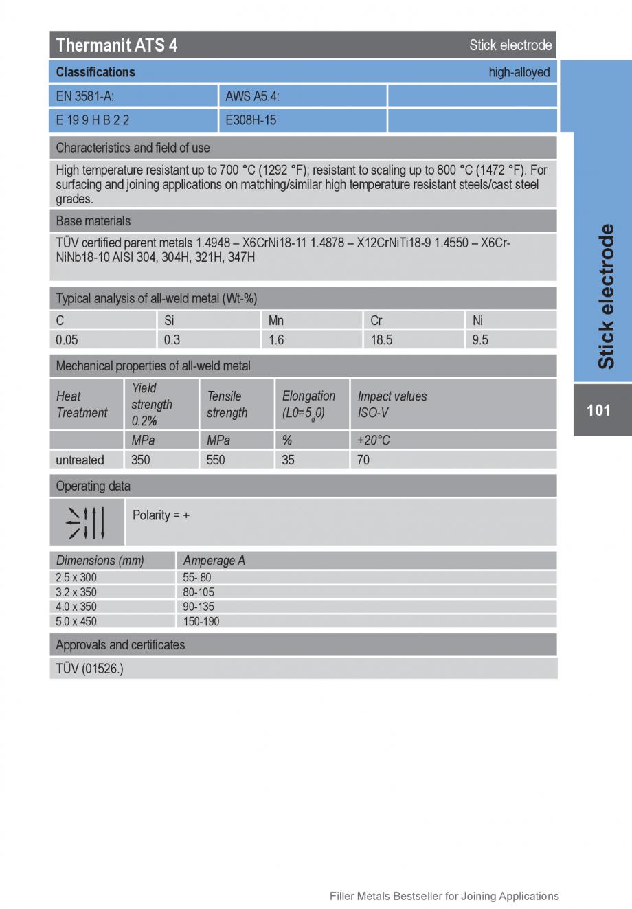Pagina 101 - Solutii complete (materiale de adaos) pentru orice tip de aplicatie in sudare TEHNIC...