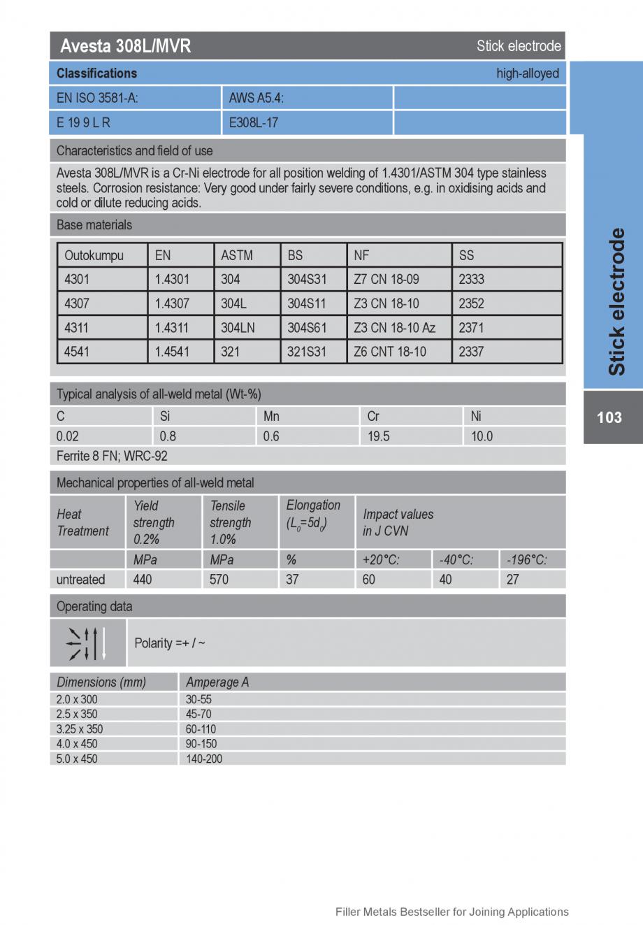 Pagina 103 - Solutii complete (materiale de adaos) pentru orice tip de aplicatie in sudare TEHNIC...