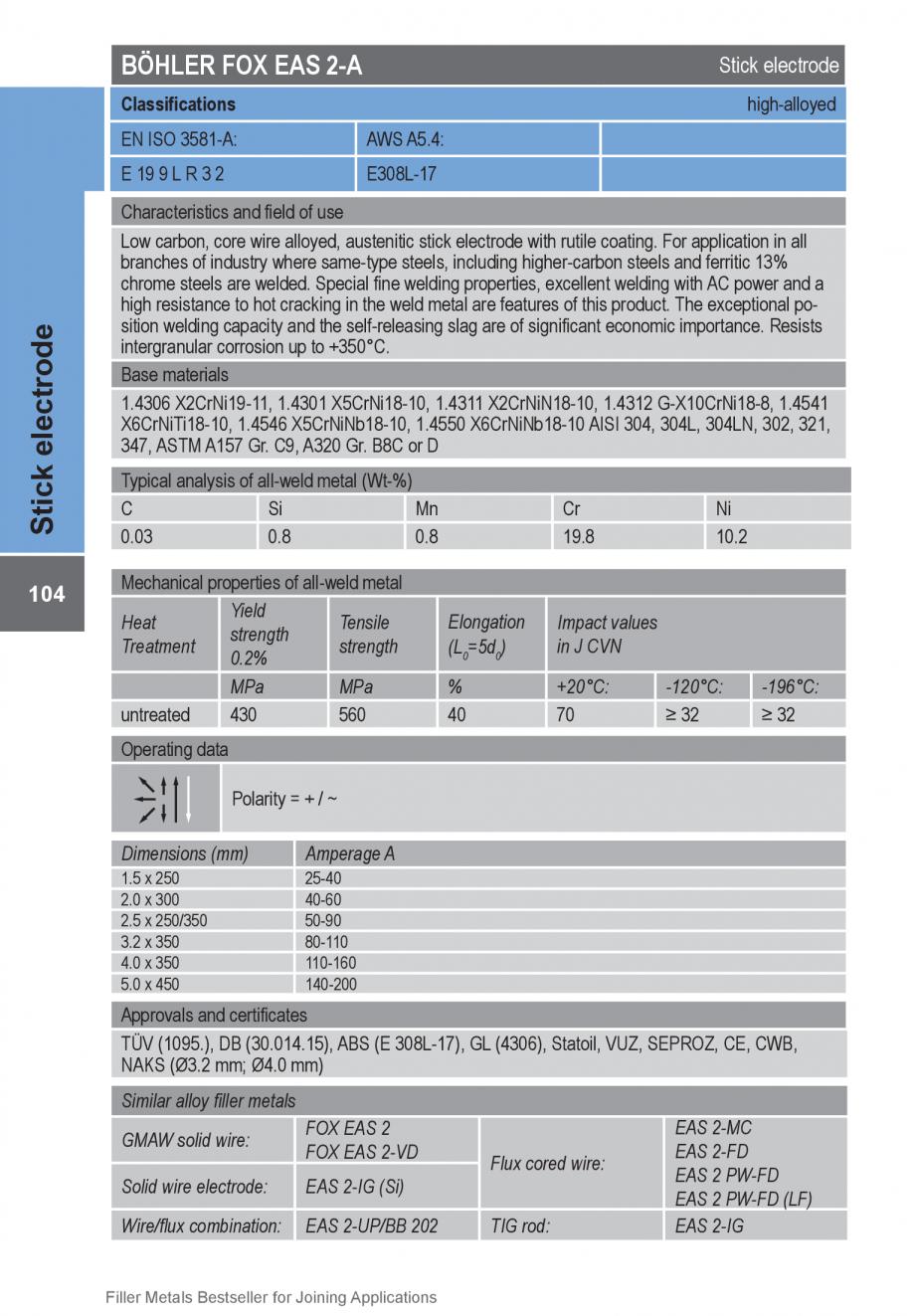 Pagina 104 - Solutii complete (materiale de adaos) pentru orice tip de aplicatie in sudare TEHNIC...