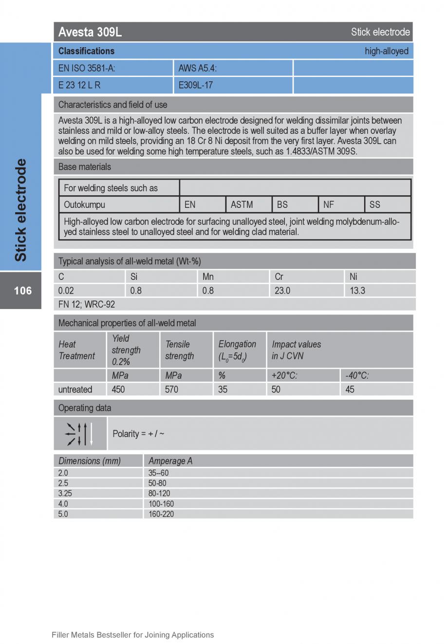 Pagina 106 - Solutii complete (materiale de adaos) pentru orice tip de aplicatie in sudare TEHNIC...