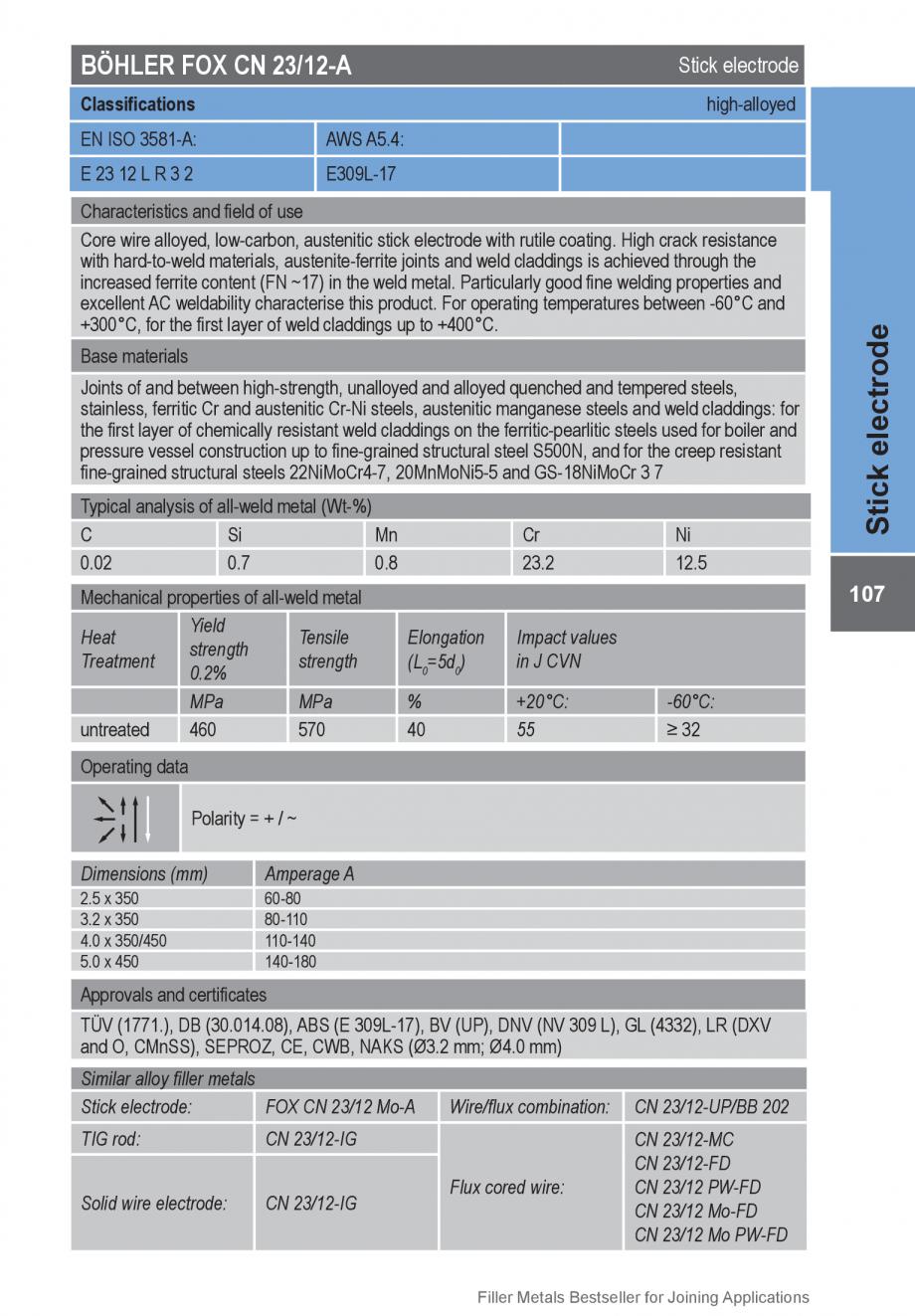 Pagina 107 - Solutii complete (materiale de adaos) pentru orice tip de aplicatie in sudare TEHNIC...