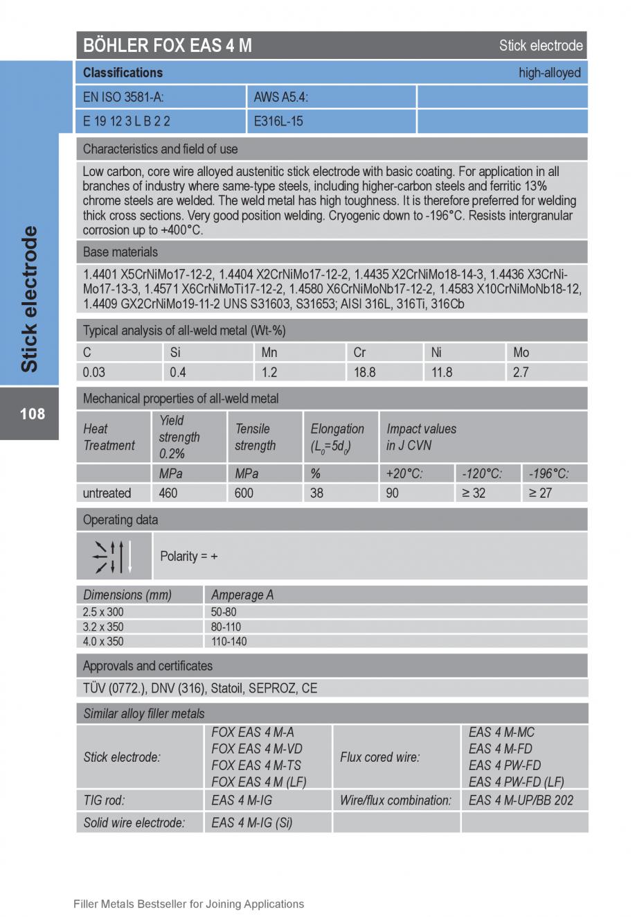Pagina 108 - Solutii complete (materiale de adaos) pentru orice tip de aplicatie in sudare TEHNIC...