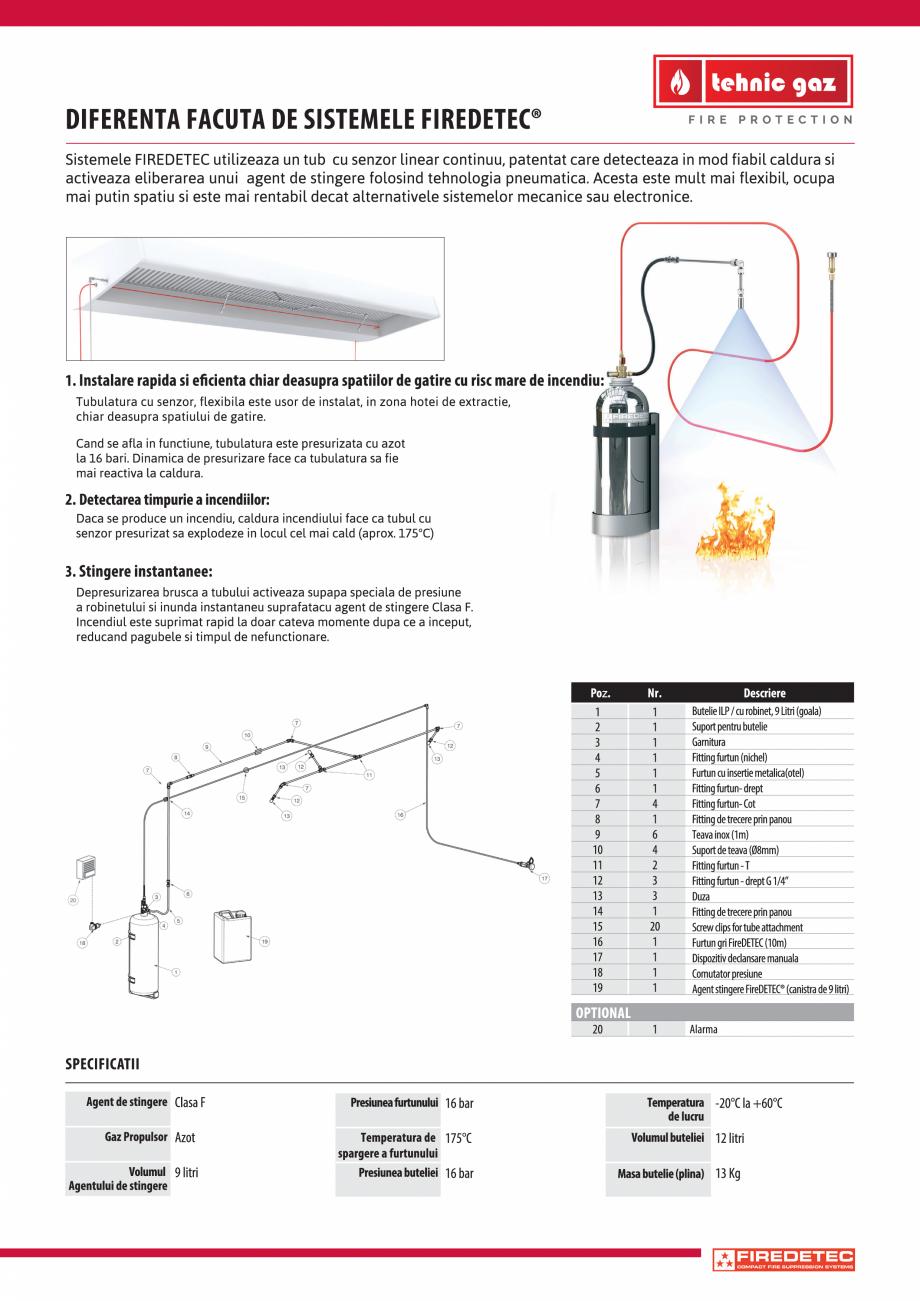 Pagina 3 - Instalatii automate pentru stingere incendii bucatarii, hote TEHNIC GAZ FIRE PROTECTION...