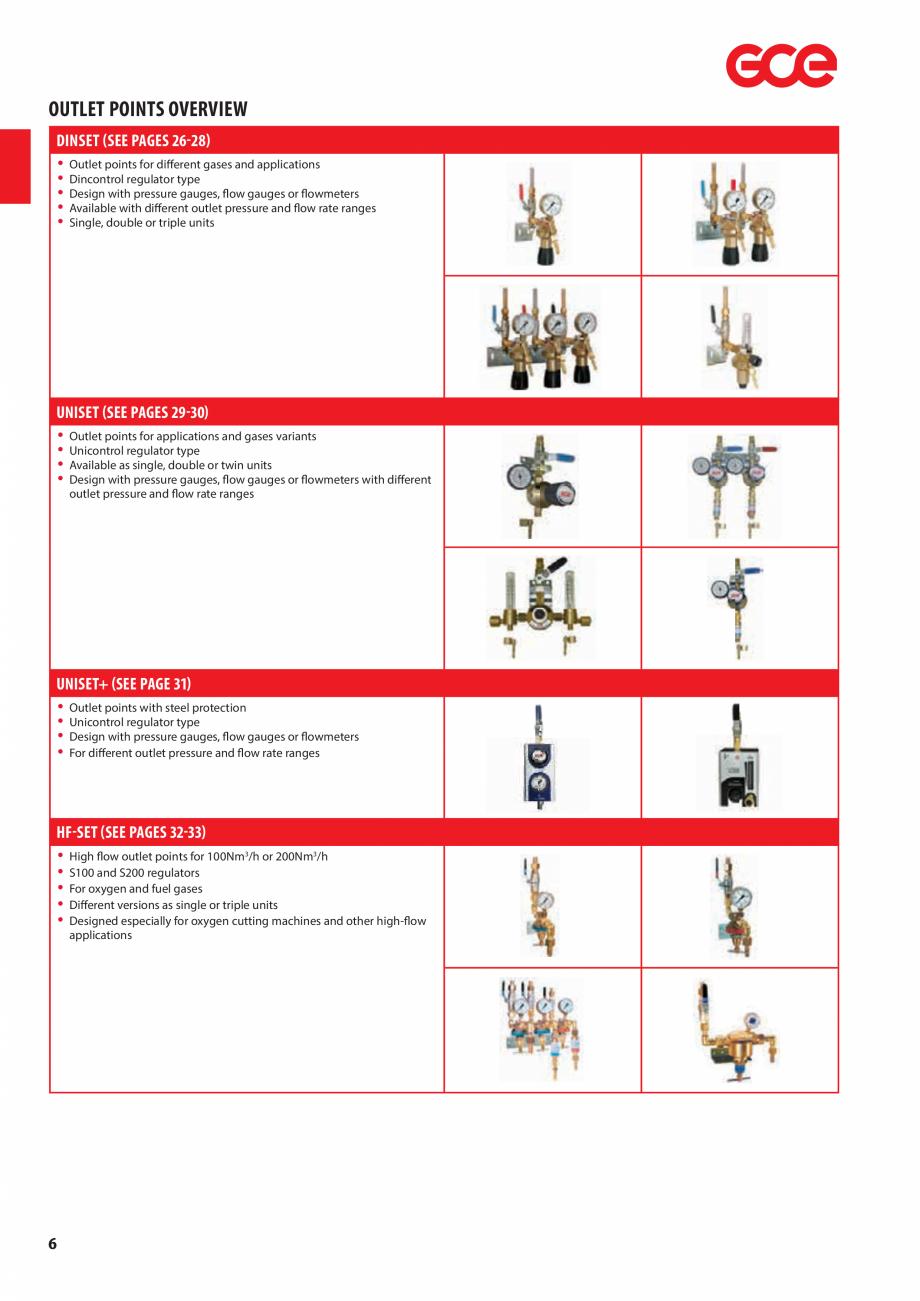 Pagina 8 - Sisteme centralizate de alimentare cu gaz - Reductoare de presiune TEHNIC GAZ GAS...