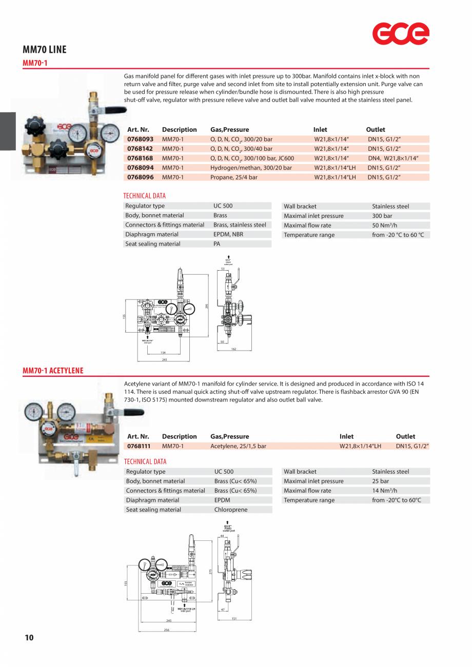 Pagina 12 - Sisteme centralizate de alimentare cu gaz - Reductoare de presiune TEHNIC GAZ GAS...