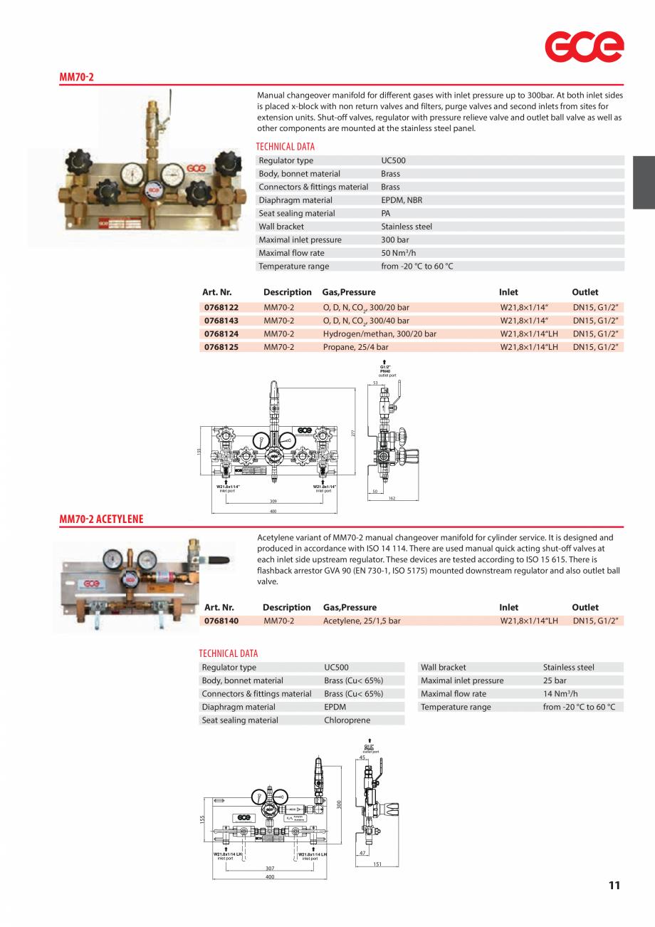 Pagina 13 - Sisteme centralizate de alimentare cu gaz - Reductoare de presiune TEHNIC GAZ GAS...
