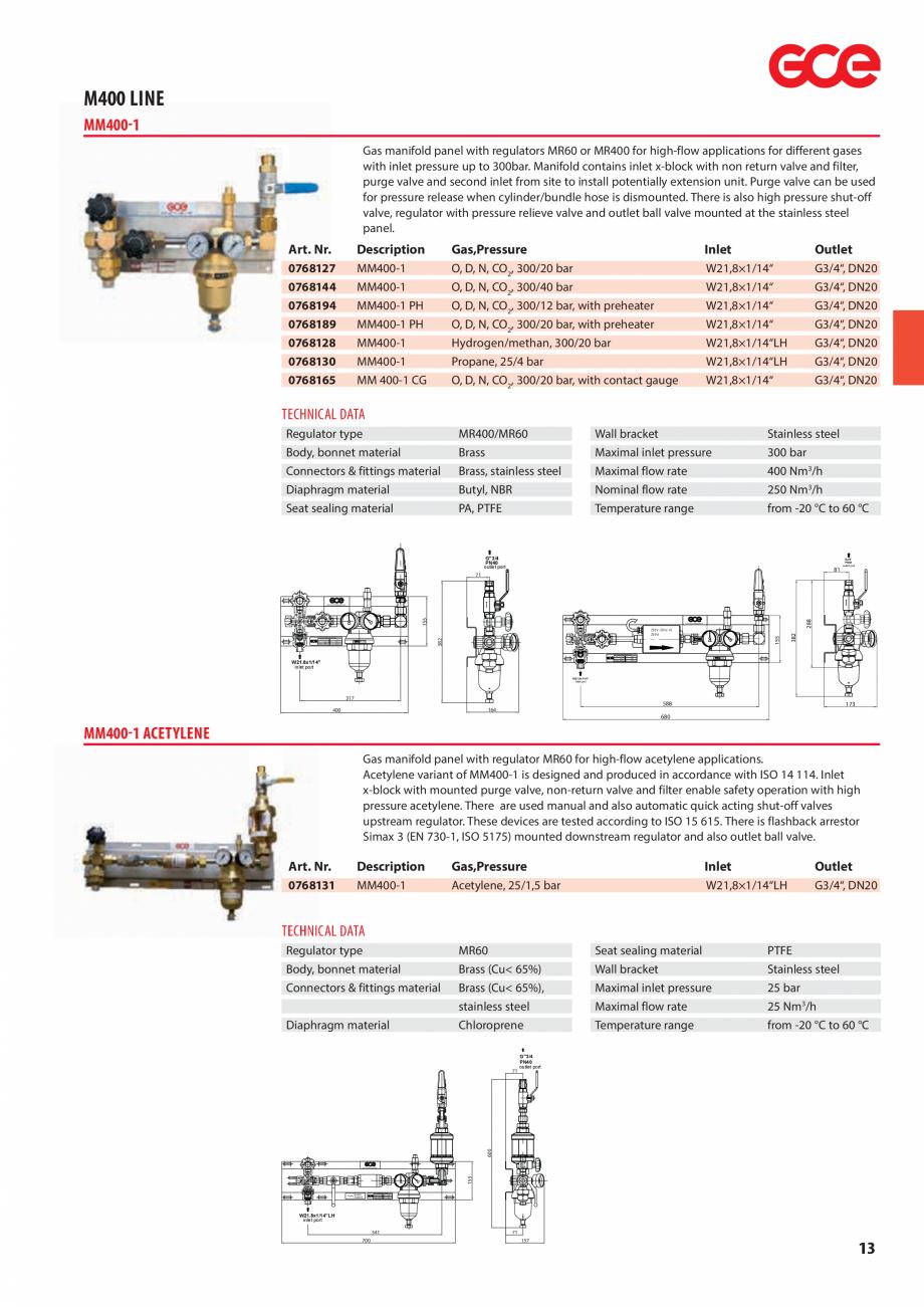 Pagina 15 - Sisteme centralizate de alimentare cu gaz - Reductoare de presiune TEHNIC GAZ GAS...