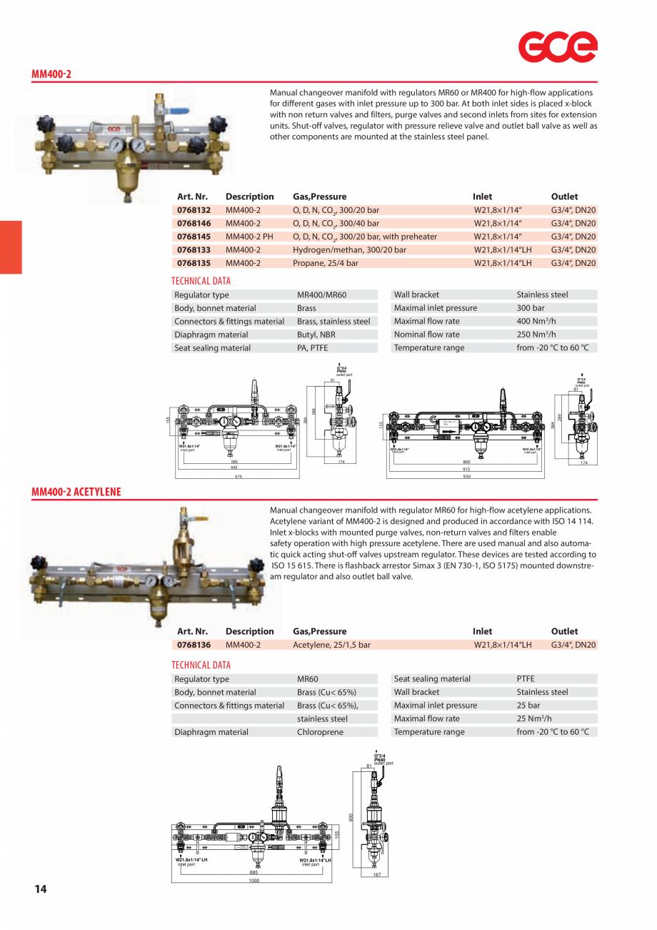 Pagina 16 - Sisteme centralizate de alimentare cu gaz - Reductoare de presiune TEHNIC GAZ GAS...