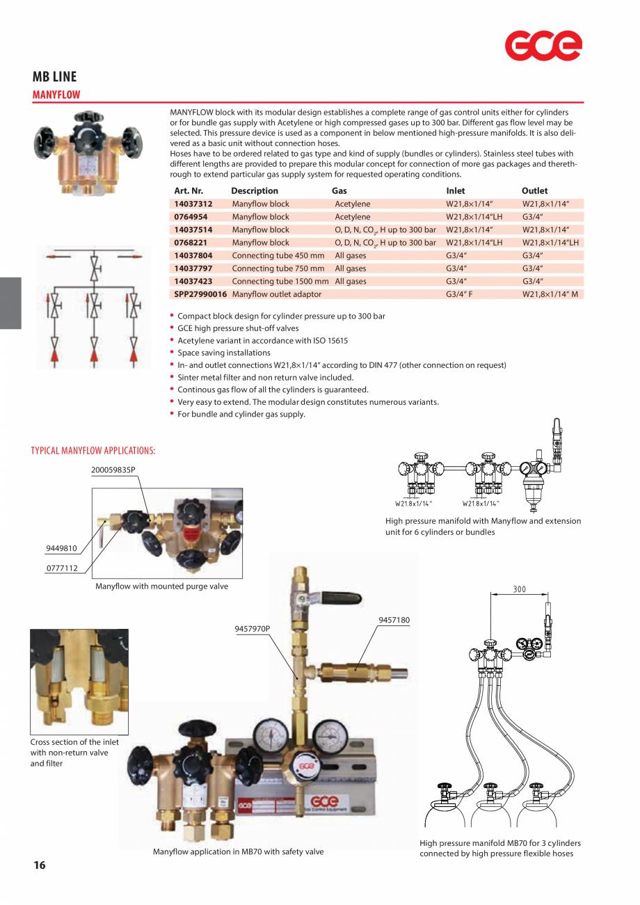 Pagina 18 - Sisteme centralizate de alimentare cu gaz - Reductoare de presiune TEHNIC GAZ GAS...