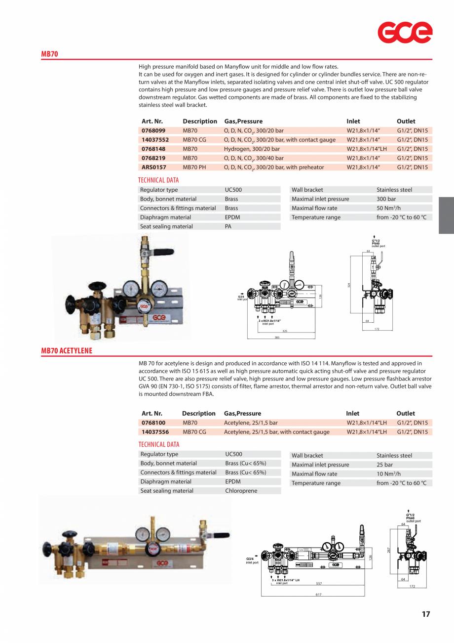 Pagina 19 - Sisteme centralizate de alimentare cu gaz - Reductoare de presiune TEHNIC GAZ GAS...