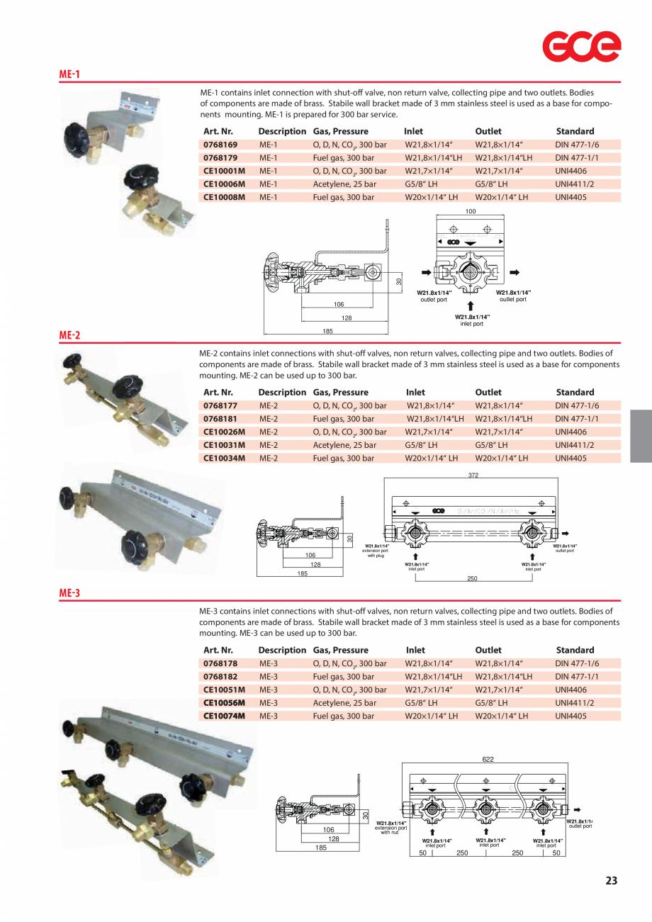 Pagina 25 - Sisteme centralizate de alimentare cu gaz - Reductoare de presiune TEHNIC GAZ GAS...