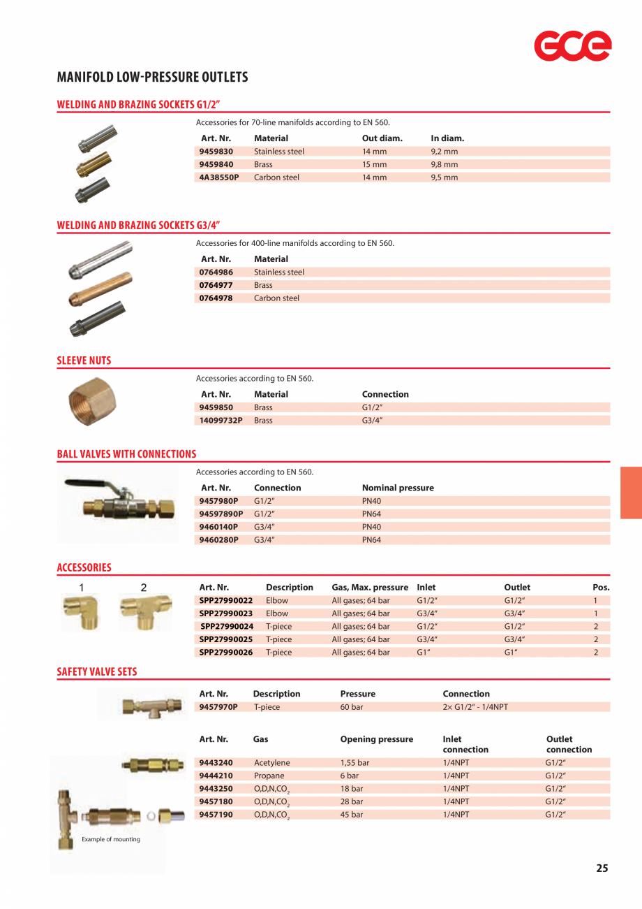 Pagina 27 - Sisteme centralizate de alimentare cu gaz - Reductoare de presiune TEHNIC GAZ GAS...