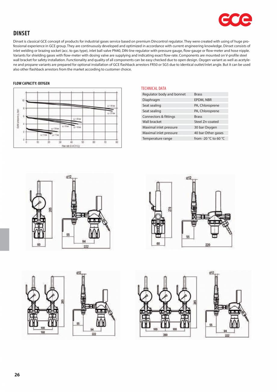 Pagina 28 - Sisteme centralizate de alimentare cu gaz - Reductoare de presiune TEHNIC GAZ GAS...