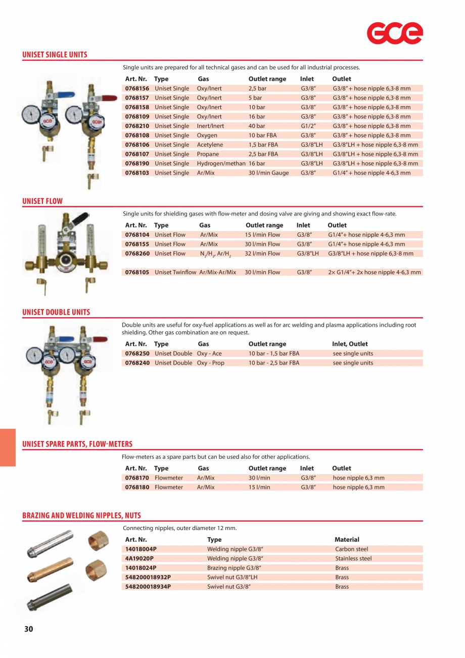 Pagina 32 - Sisteme centralizate de alimentare cu gaz - Reductoare de presiune TEHNIC GAZ GAS...