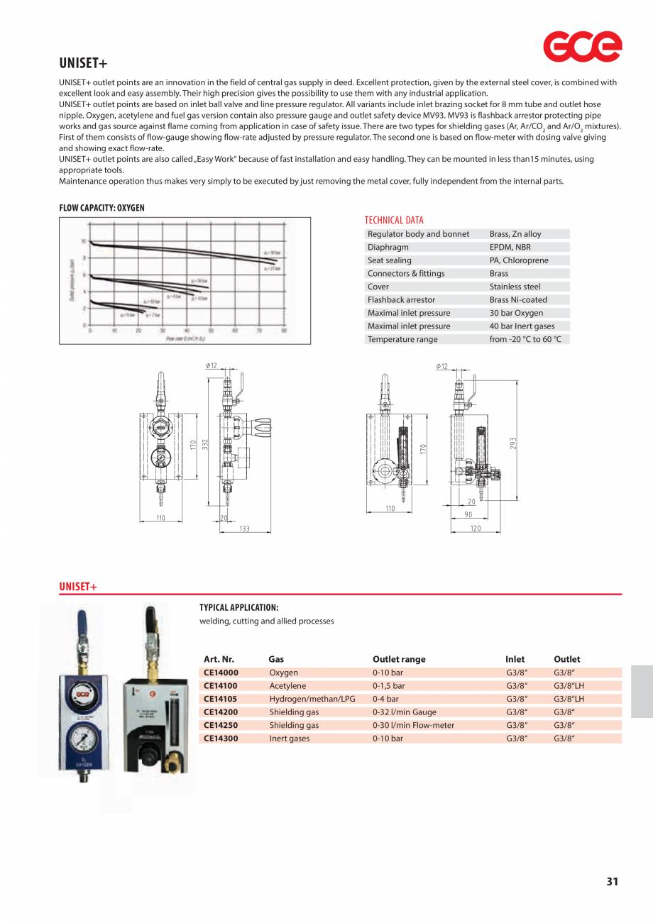 Pagina 33 - Sisteme centralizate de alimentare cu gaz - Reductoare de presiune TEHNIC GAZ GAS...