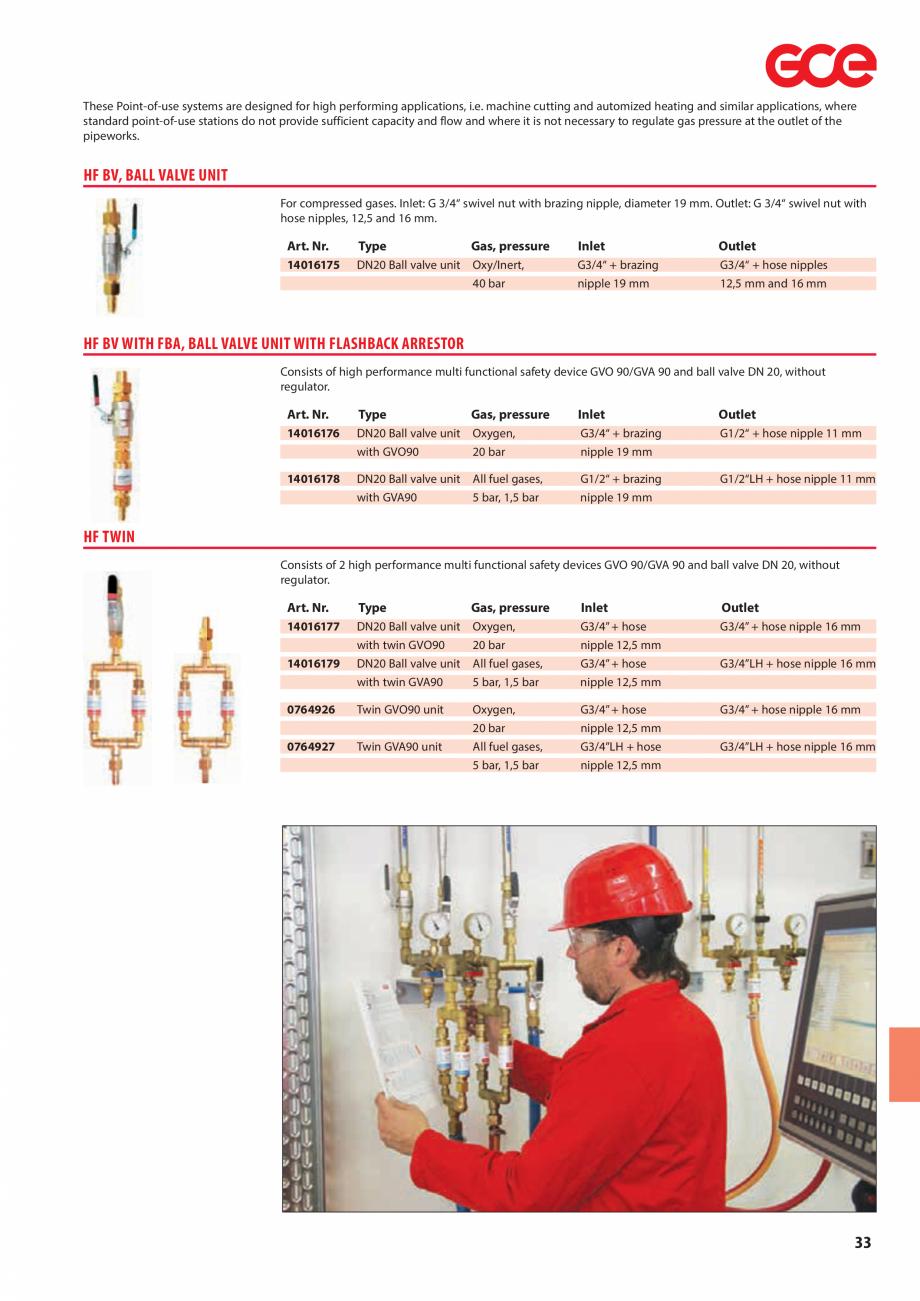 Pagina 35 - Sisteme centralizate de alimentare cu gaz - Reductoare de presiune TEHNIC GAZ GAS...