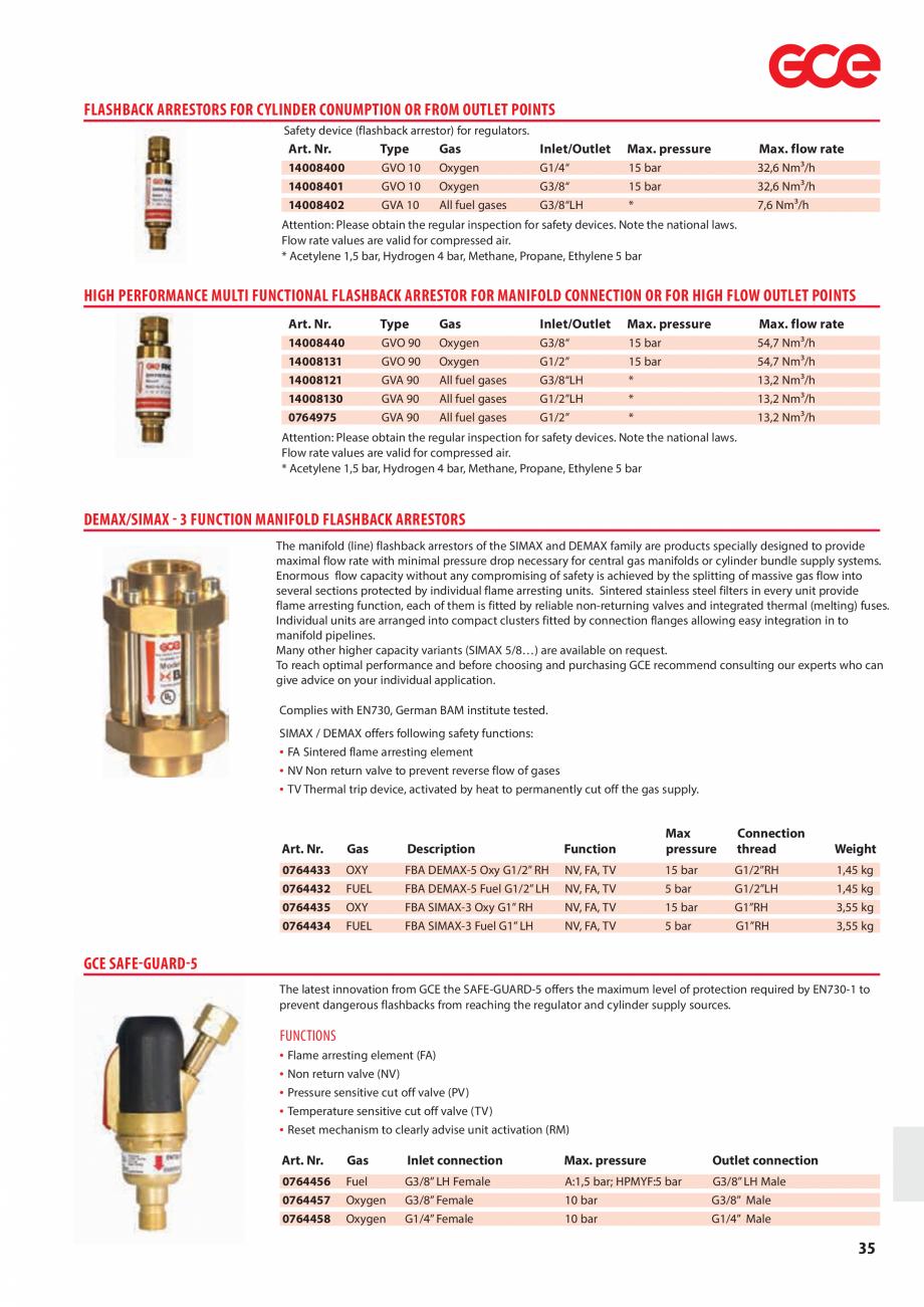 Pagina 37 - Sisteme centralizate de alimentare cu gaz - Reductoare de presiune TEHNIC GAZ GAS...