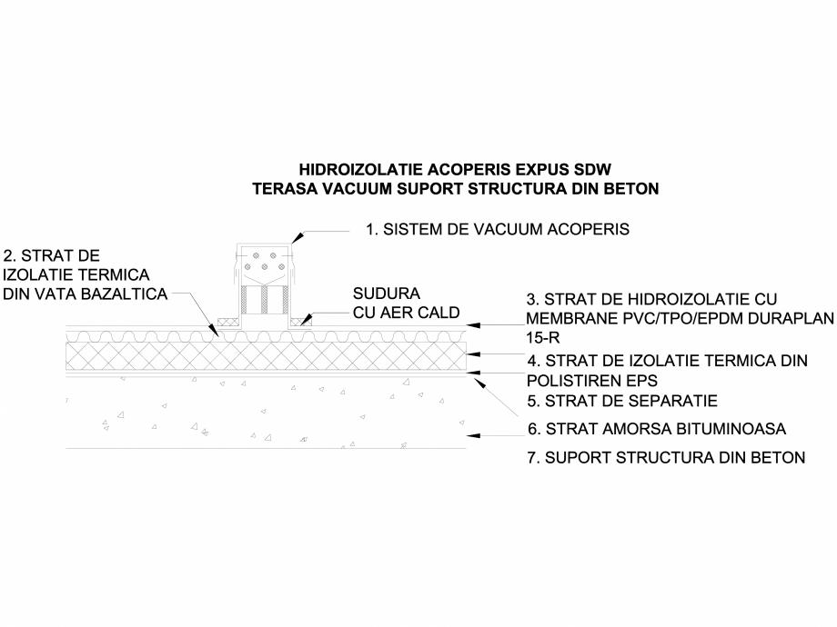 Pagina 1 - CAD-DWG Hidroizolatie acoperis expus SDW terasa vacuum - Suport beton LGF Detaliu de...