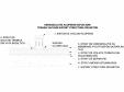 Hidroizolatie acoperis expus SDW terasa vacuum - Suport beton LGF - Acoperis expus