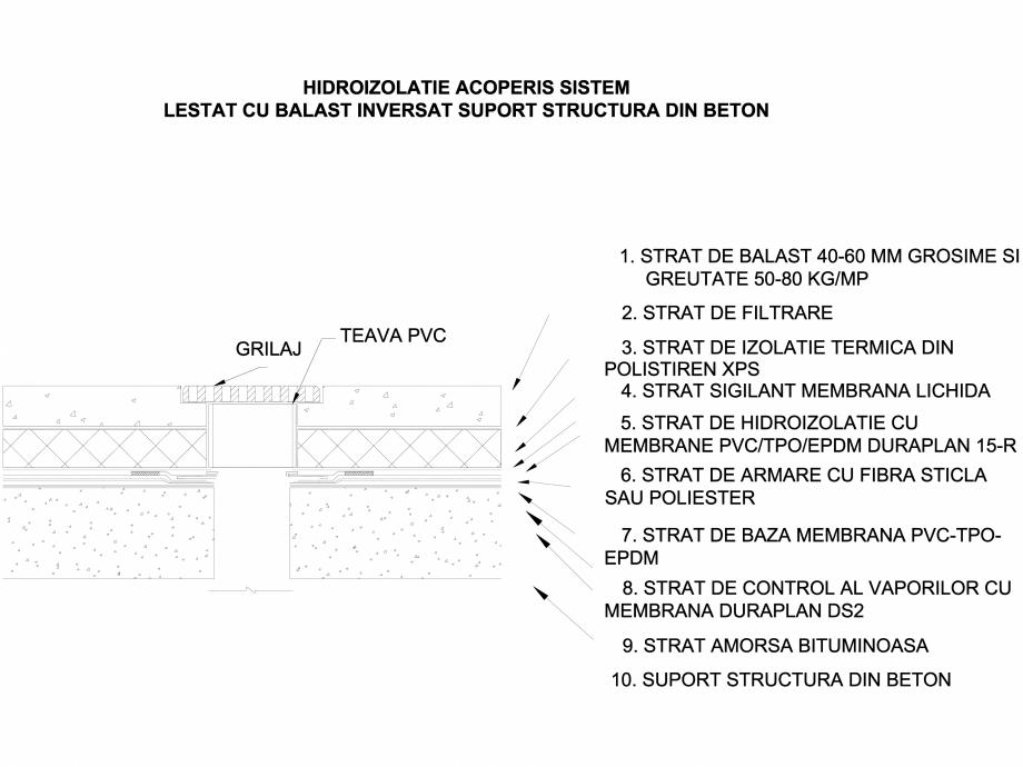 Pagina 1 - CAD-DWG Hidroizolatie acoperis sistem inversat lestat cu balast - Suport beton LGF...