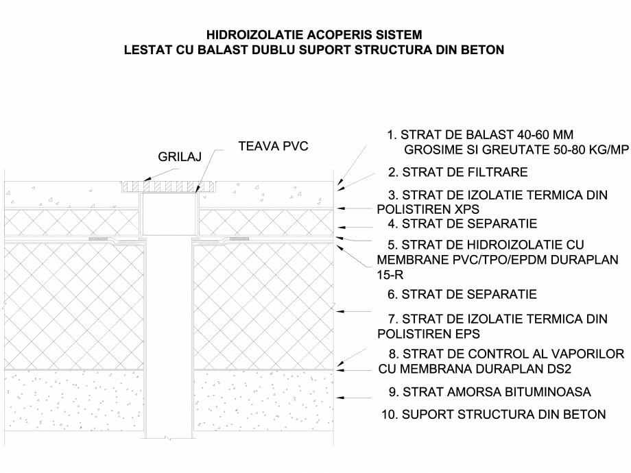 Pagina 1 - CAD-DWG Hidroizolatie acoperis sistem lestat cu balast - Dublu suport beton LGF Detaliu...