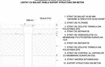 Hidroizolatie acoperis sistem lestat cu balast - Dublu suport beton LGF