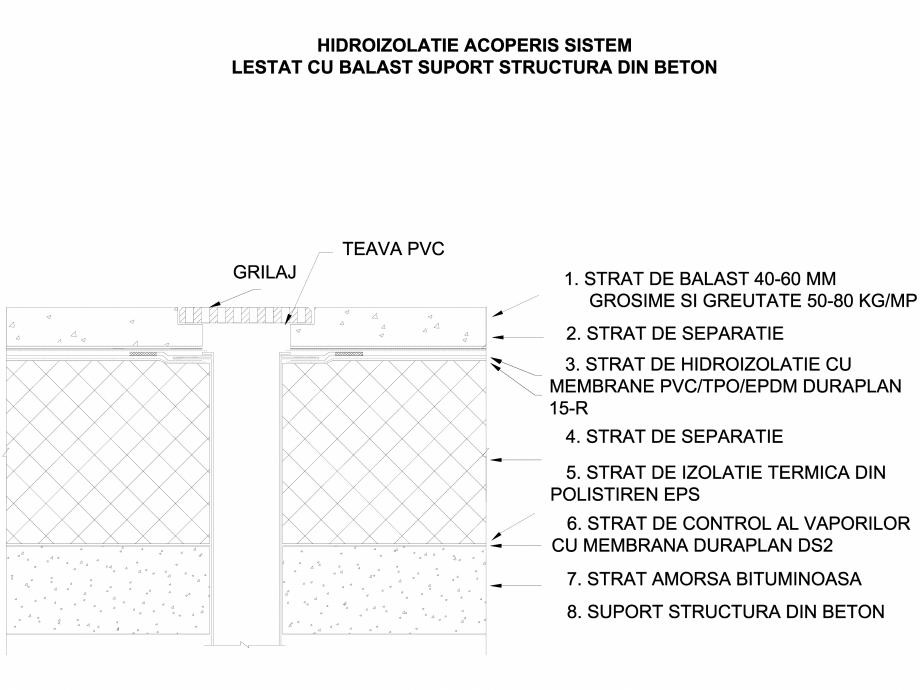 Pagina 1 - CAD-DWG Hidroizolatie acoperis sistem lestat cu balast - Suport beton LGF Detaliu de...