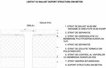 Hidroizolatie acoperis sistem lestat cu balast - Suport beton LGF