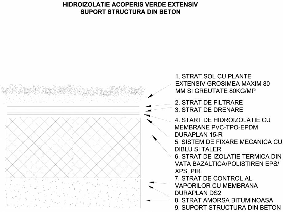 Pagina 1 - CAD-DWG Hidroizolatie acoperis verde extensiv-membrana lichida - Suport-beton LGF Detaliu...
