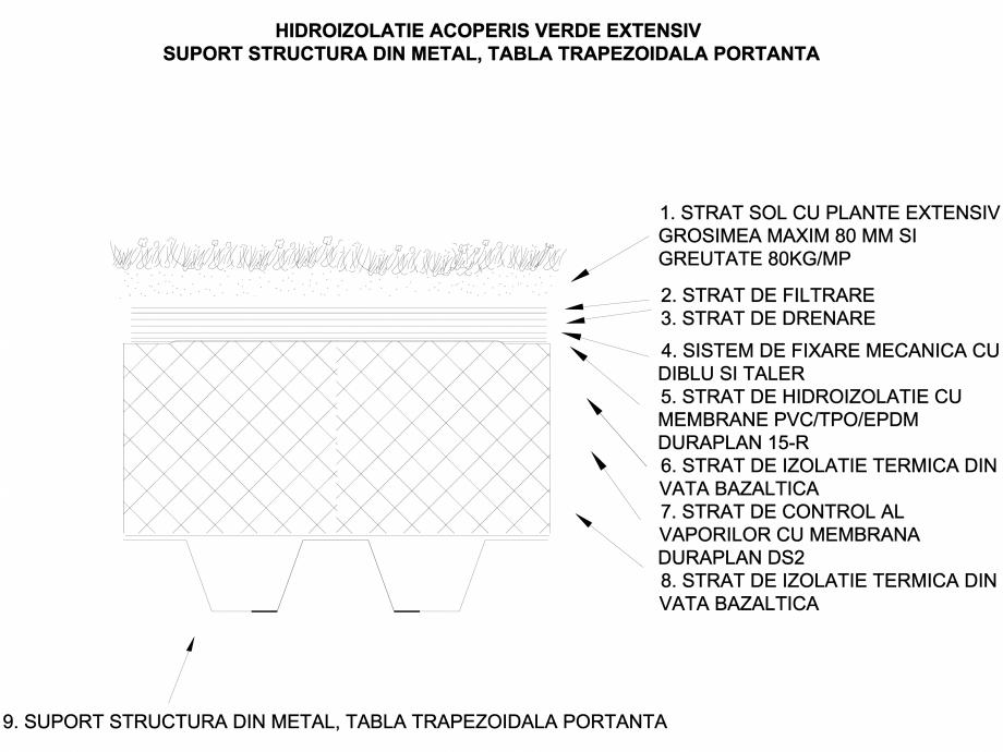 Pagina 1 - CAD-DWG Hidroizolatie acoperis verde extensiv - Suport tabla portanta trapezoidala LGF...