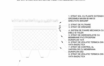 Hidroizolatie acoperis verde extensiv - Suport tabla portanta trapezoidala LGF