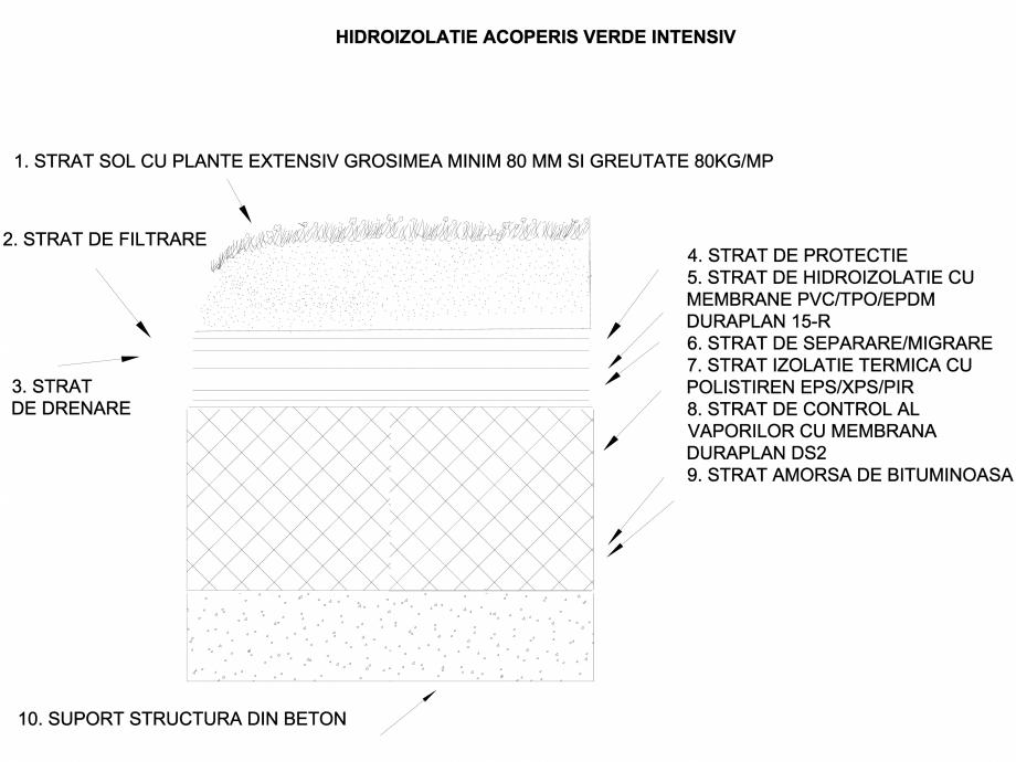 Pagina 1 - CAD-DWG Hidroizolatie acoperis verde intensiv LGF Detaliu de montaj Acoperis verde