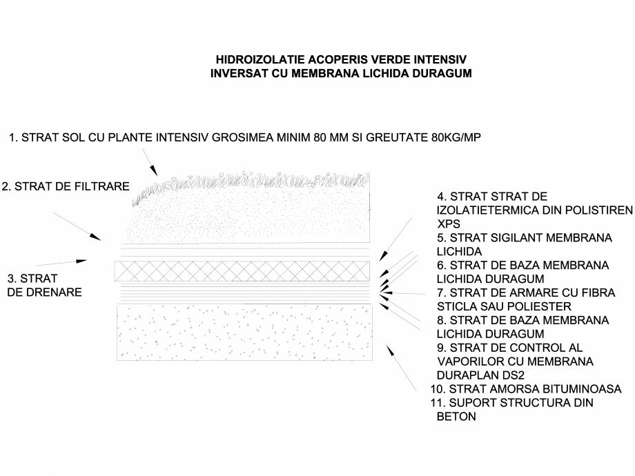 Pagina 1 - CAD-DWG Hidroizolatie acoperis verde intensiv inversat cu membrana lichida Duragum LGF...