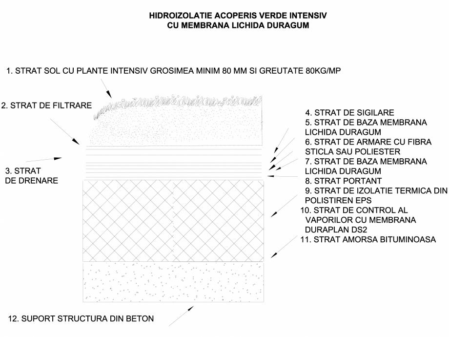 Pagina 1 - CAD-DWG Hidroizolatie acoperis verde intensiv cu membrana lichida Duragum LGF Detaliu de ...