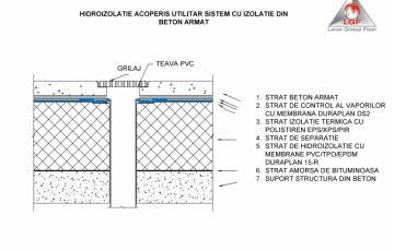 Hidroizolatie acoperis utilitar - Sistem cu izolatie din beton armat LGF