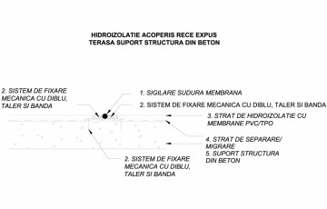 Hidroizolatii acoperis rece expus terasa - Suport beton LGF