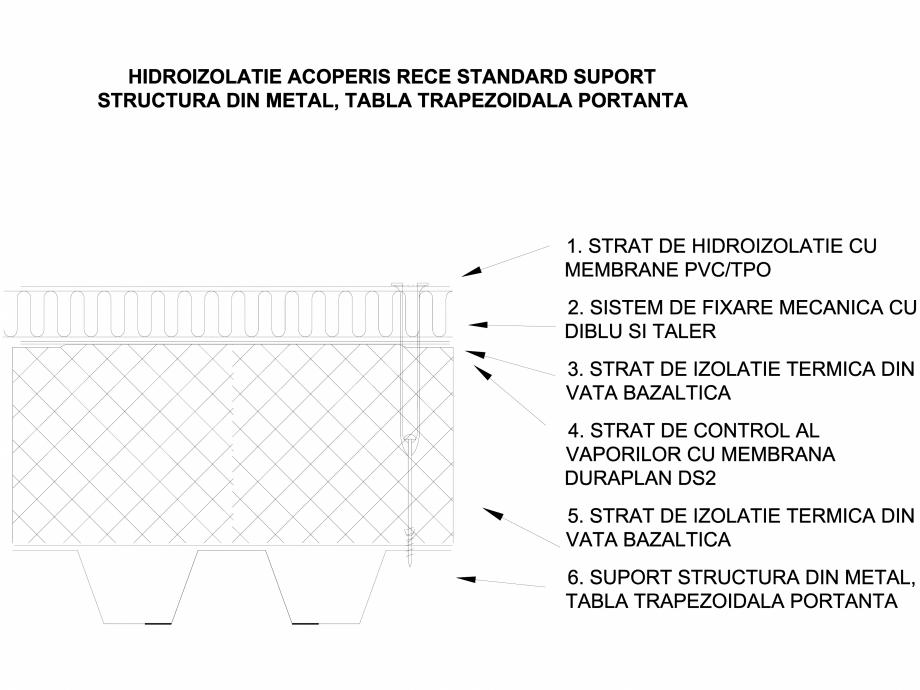 Pagina 1 - CAD-DWG Hidroizolatie acoperis rece standard - Suport tabla portanta trapezoidala LGF...