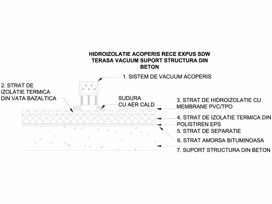 Pagina 1 - CAD-DWG Hidroizolatii acoperis rece expus SDW terasa cu vacuum - Suport beton LGF Detaliu...
