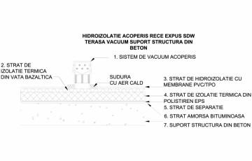 Hidroizolatii acoperis rece expus SDW terasa cu vacuum - Suport beton LGF