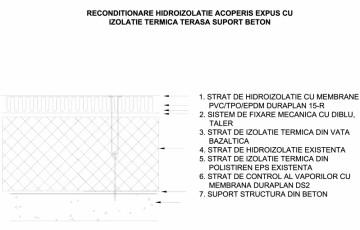 Acoperis expus cu izolatie termica - Suport-beton LGF
