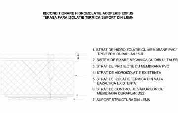 Acoperis expus fara izolatie termica - Suport lemn LGF